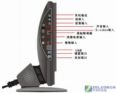 正面交锋 一体式电脑终极pk传统pc -神舟电脑,可爱宝