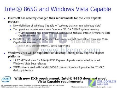Free for download 865g drivers audio xp windows intel