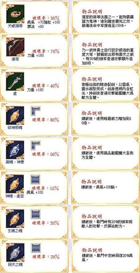幻想三国志3 15件破坏性装备图鉴