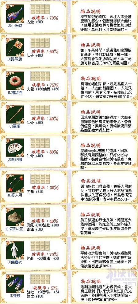 幻想三国志3 UJ特殊道具能力图片版