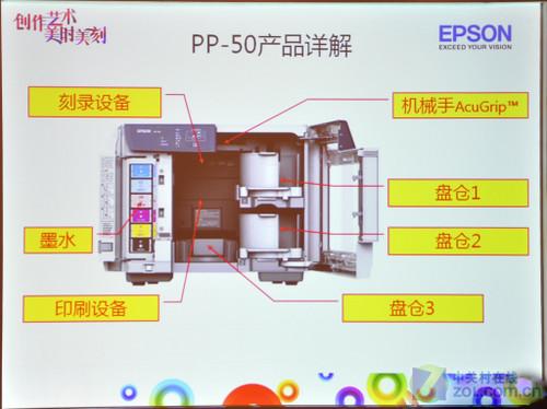 爱普生PP-50光盘印刷刻录西安促销中 行业新闻 丰雄广告第3张
