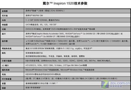 11大特性护航戴尔Inspiron笔记本突破创新 颠覆性创新 戴尔...