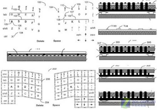 苹果专利虚拟键盘结构图
