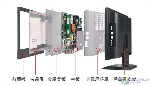 神舟唐朝屏式电脑内部结构示意图