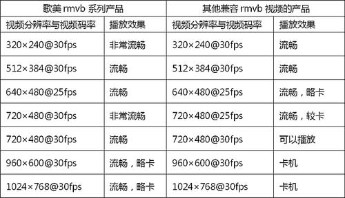 谁敢PK  Real全力支持歌美兼容全码RMVB