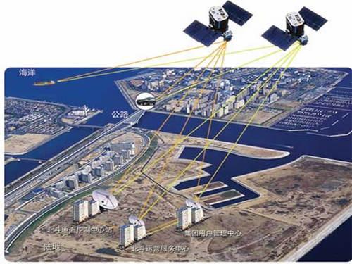 大胆预测 揭密GPS未来三大热点应用