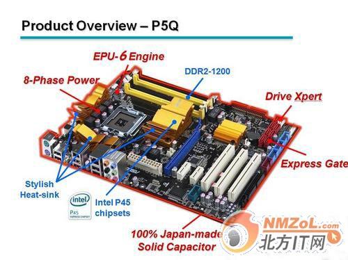 芯片组主板p5q到货
