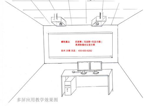多屏显示仪:最新四屏教学投影系统