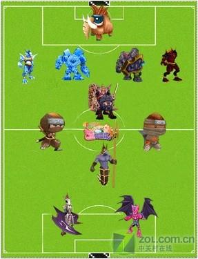《宠物森林》宠物足球队员名单公布