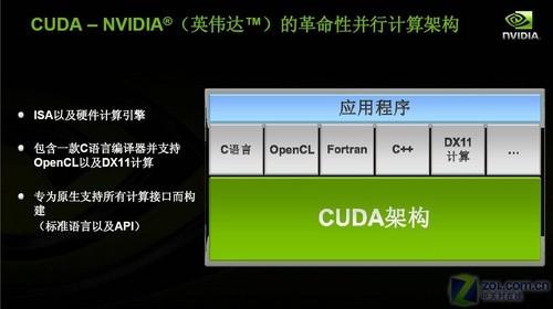 CUDA助力OpenCL GPU并行计算无处不在