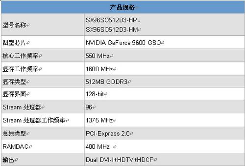 旌宇发布GeForce 9600 GSO显卡提供512MB显存