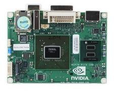 NVIDIA Ion详细测试