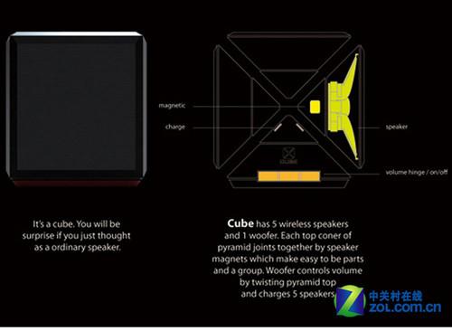 磁铁设计!无线5.1音箱竟组成金字塔