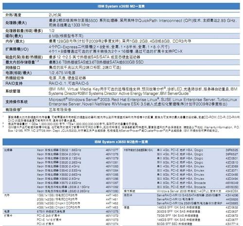 IBM 发布System x3550 M2 服务器