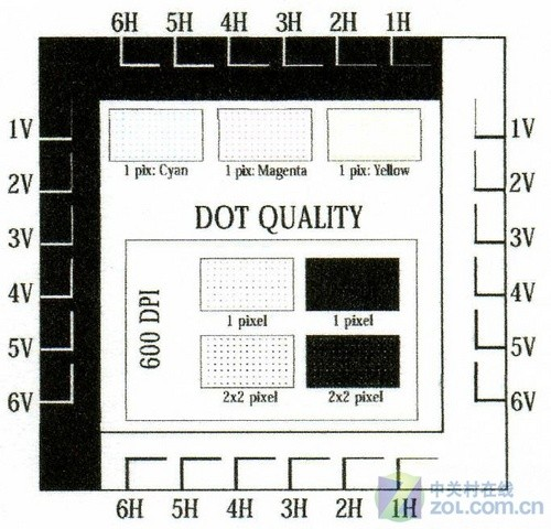 质量究竟如何 易彩兼容墨盒试用评测