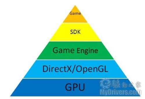 3d游戏引擎