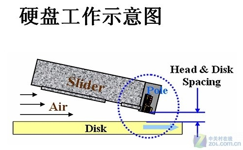 ceQYW1VG3tTPk - 智能升降磁头 明基移动硬盘技术解析