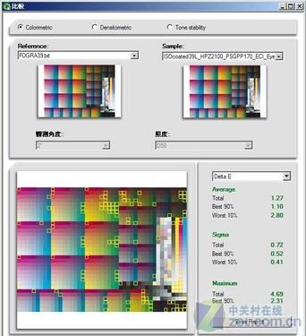 colorProof在大幅面打印机上的表现
