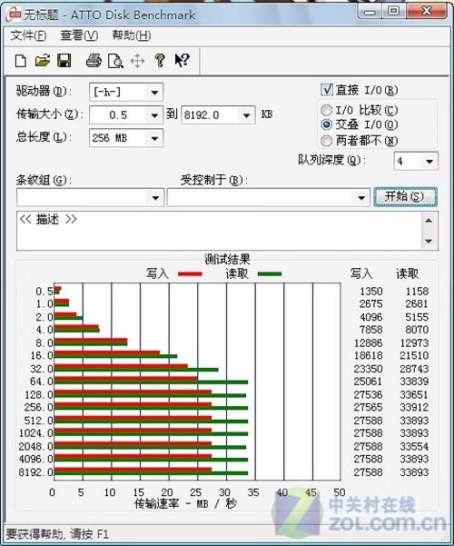 IT-500评测
