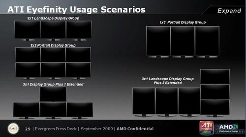 对手快50% HD5970逐个PK地球最强显卡 AMD 第30张