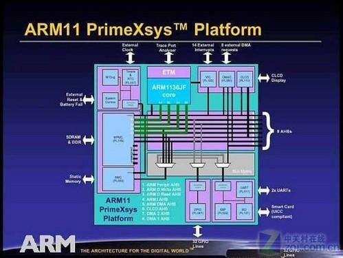 手机cpu架构_那种安卓手机的CPU架构游戏兼容性好
