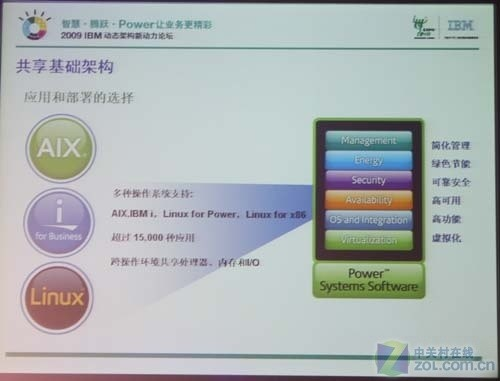 IBM Power一骑绝尘 创新源自用户需求