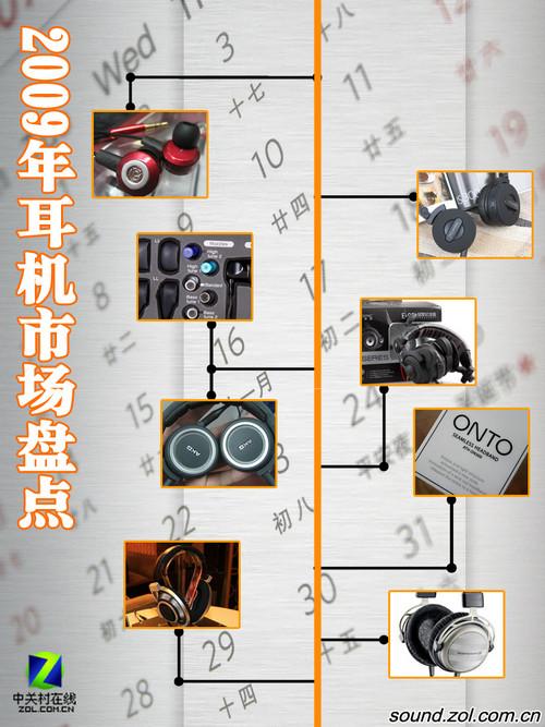 万元耳机混战国内 09年耳机市场盘点