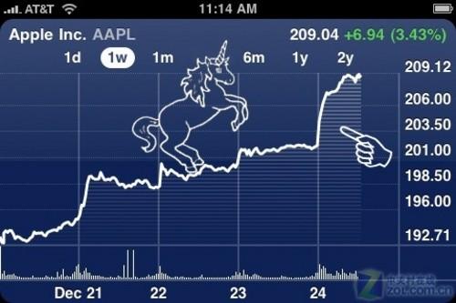 股票暴涨 苹果iSlate平板电脑命名曝光