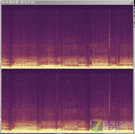 无损压缩音频格式 - rycunwa - rycunwa的博客