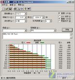 中规中矩 两款金邦80速SD存储卡评测