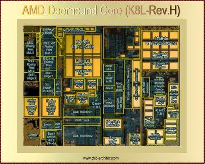 K8L仅仅是开始 AMD 08年欲推Core杀手