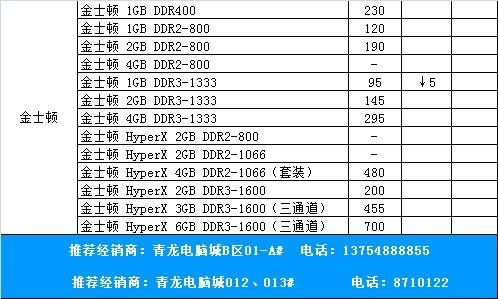 内存报价_3.23报价:AMD涨跌不定 内存硬盘稳定_太原CPU行情-中关村在线
